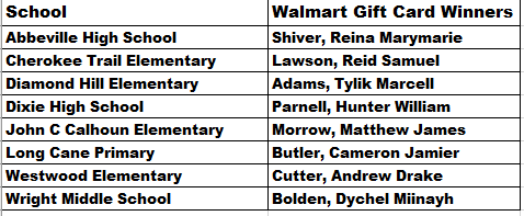 National School Breakfast Week winners for Monday