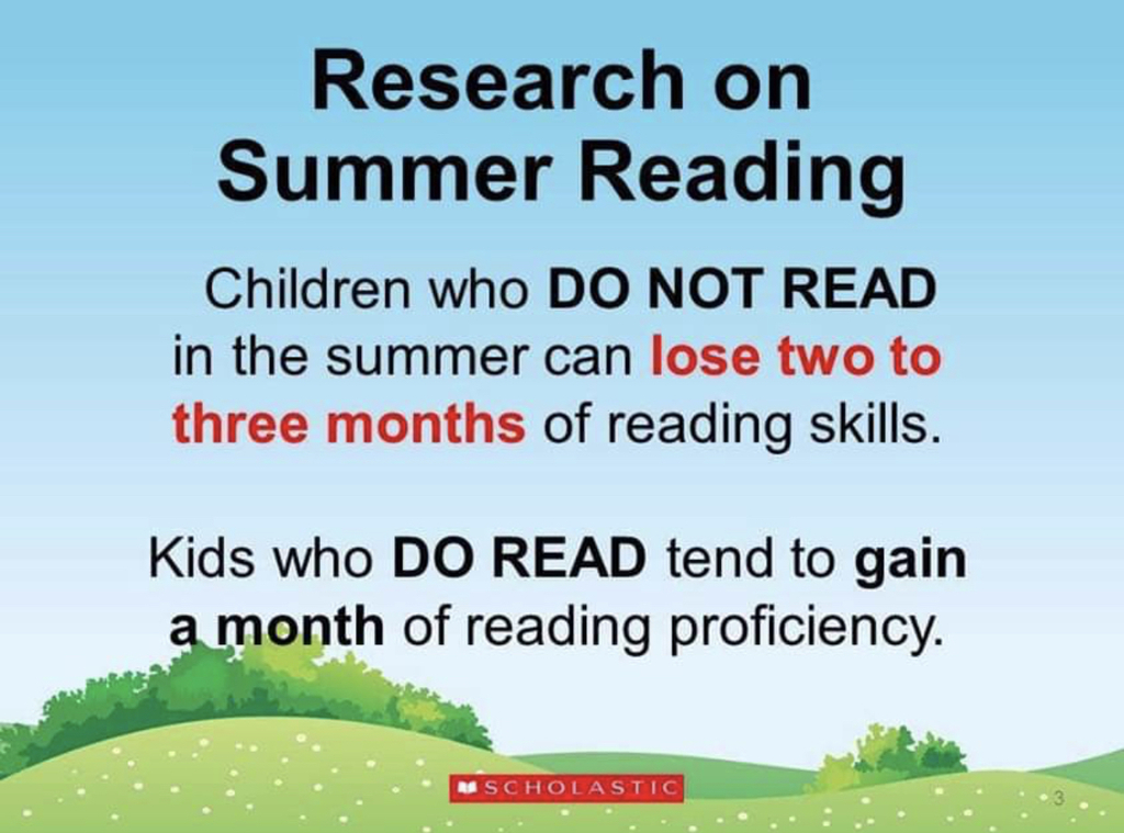 Research on summer reading. Children who do not read in the summer can lose two to three months of reading skills. Kids who do read tend to gain a month of reading proficiency.